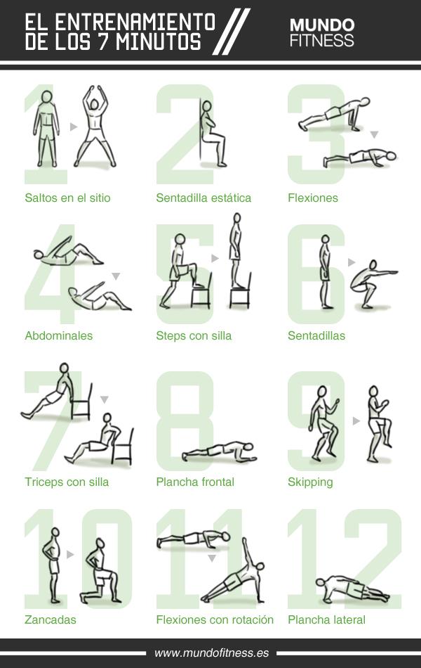 Plan de entrenamiento en 7 minutos