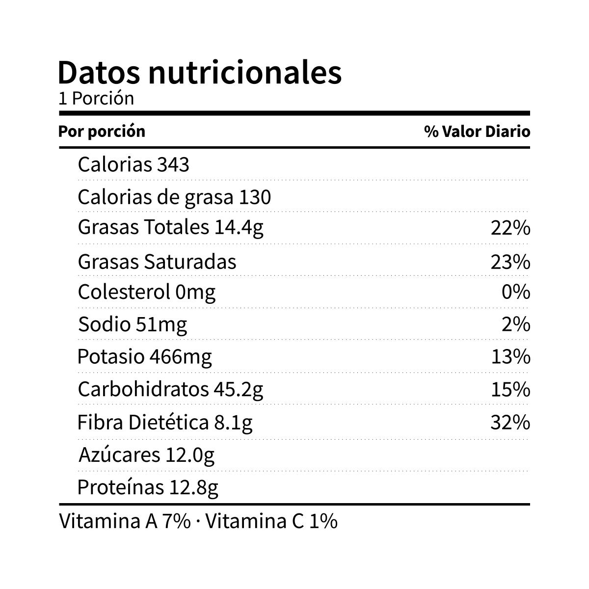 Datos Nutricionales