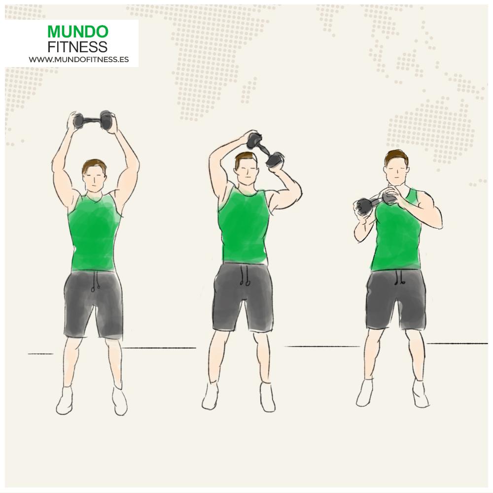 Infografia del ejercicio de la rotaciónd e la mancuerna alrededor de la cabeza
