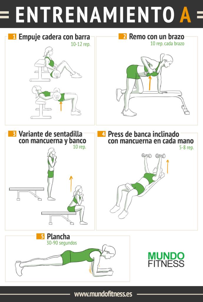 Circuito de ejercicios para ponerse fuerte