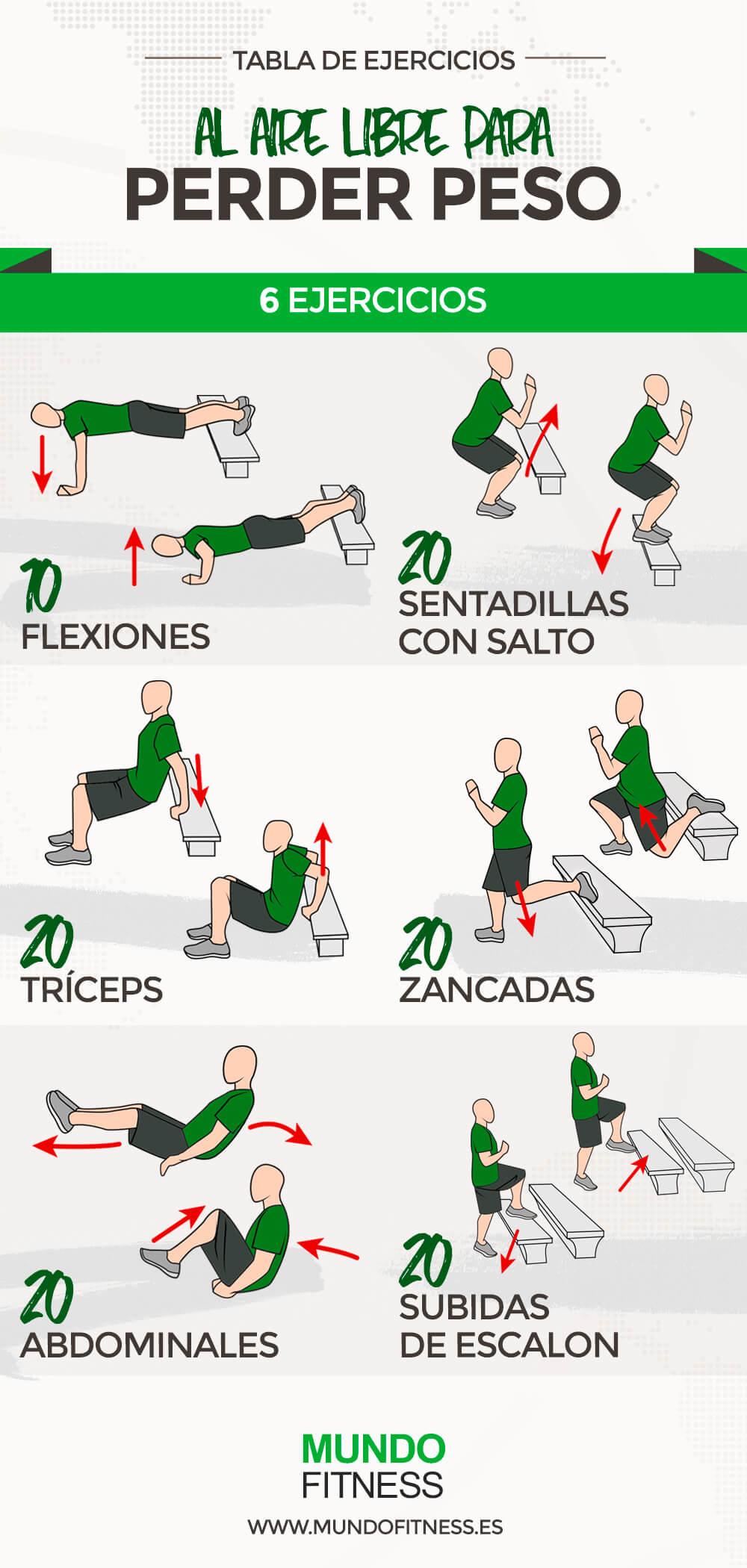 Rutina de ejercicios al aire libre para perder peso infograf a - Plan de entrenamiento en casa ...