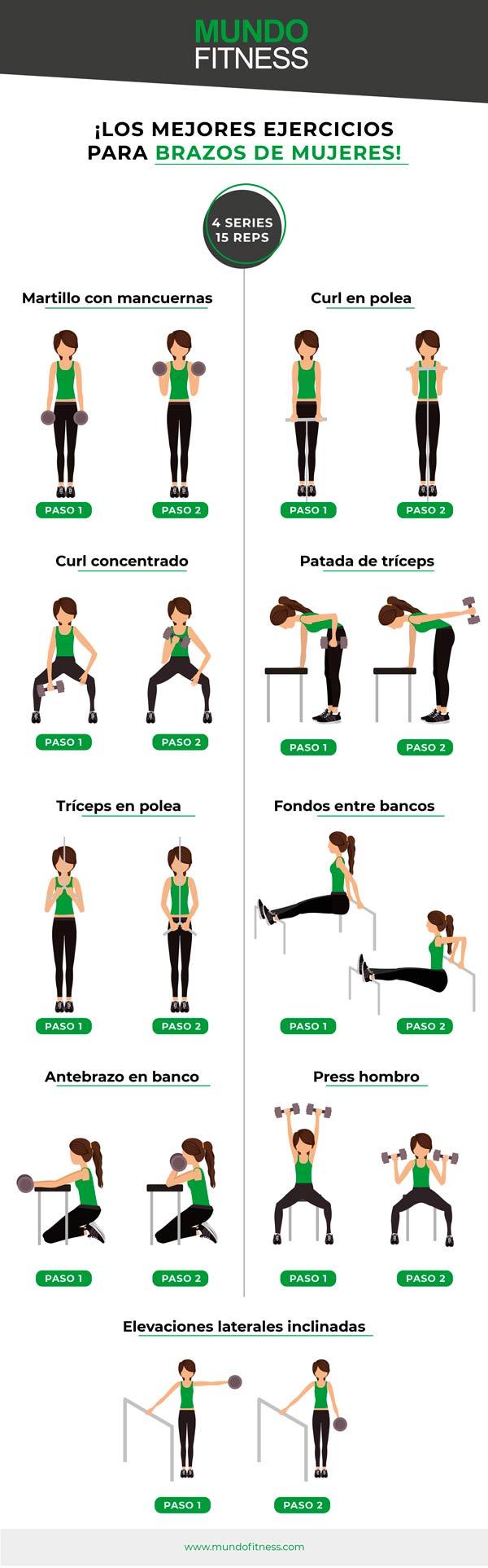 ejercicios para brazos de mujeres infografía