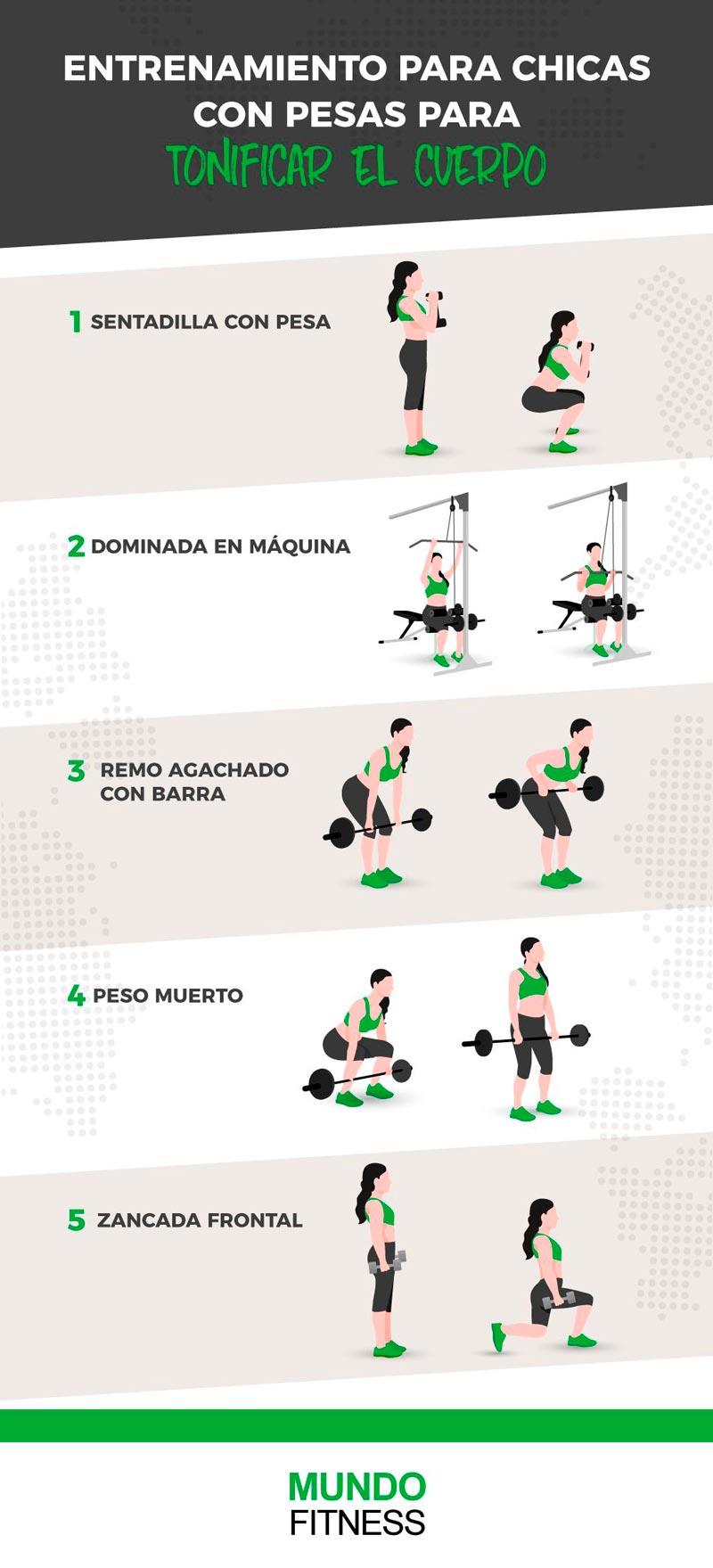 Rutina de ejercicios con pesas para mujeres: consigue el