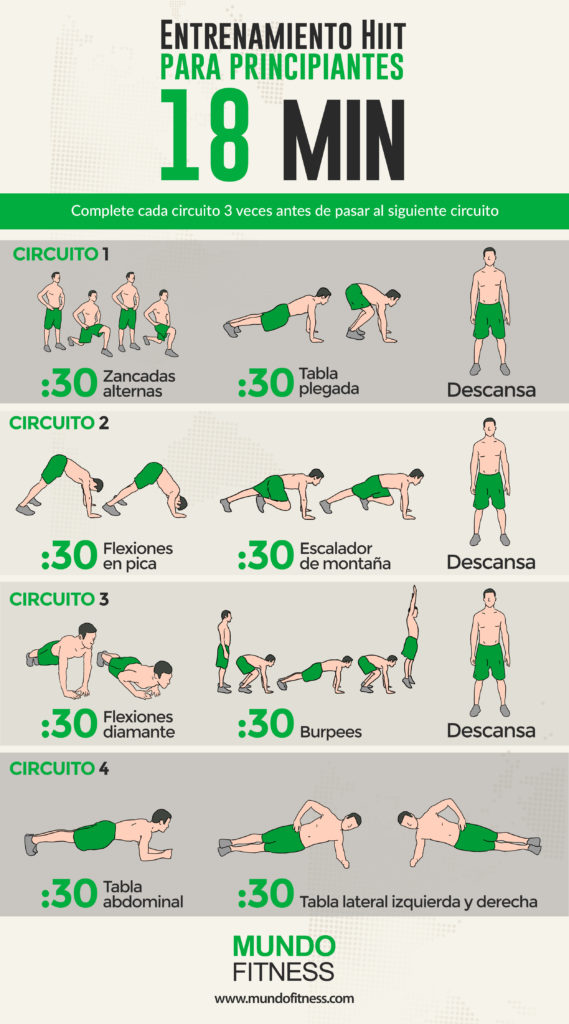 hiit en cinta tabla