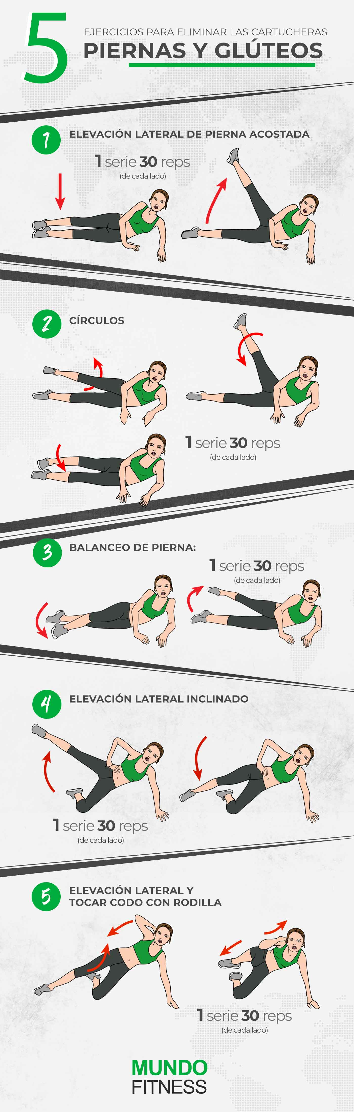 ejercicios-para-eliminar-cartucheras-infografia