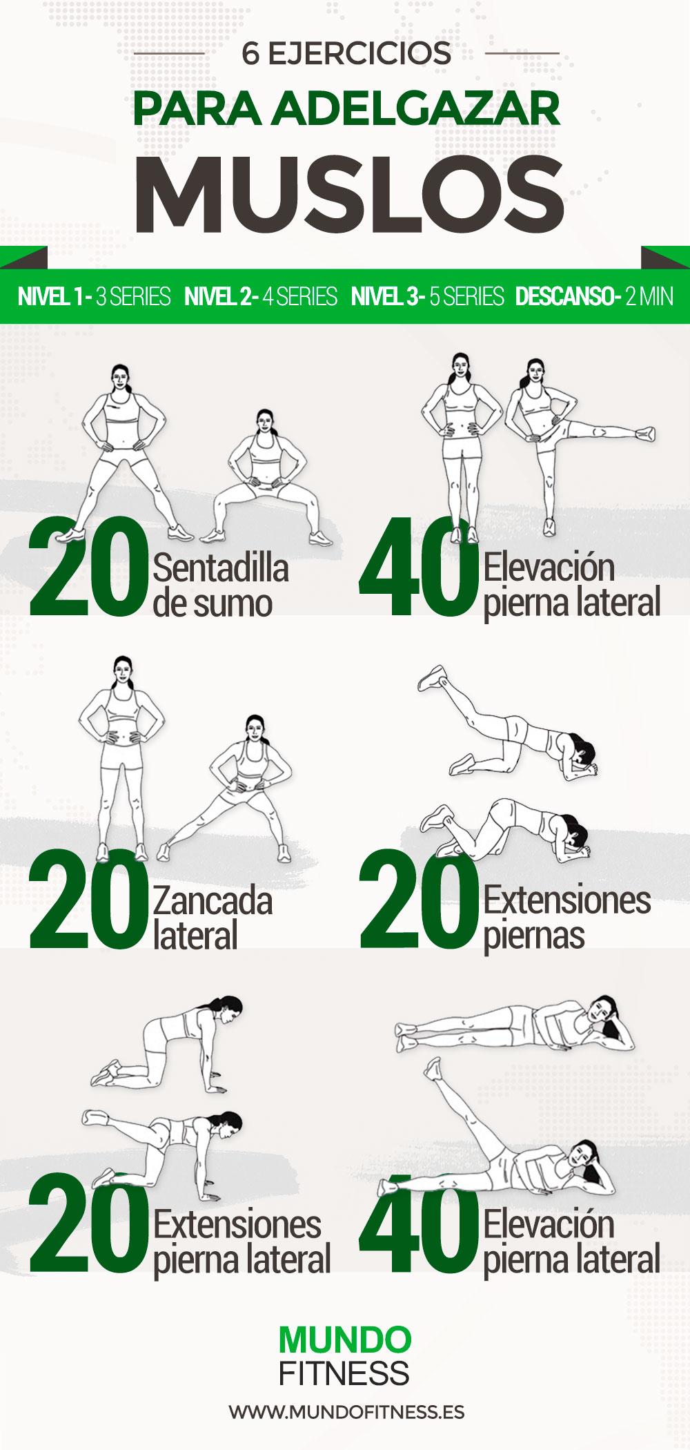 Como bajar de peso en la parte de los muslos
