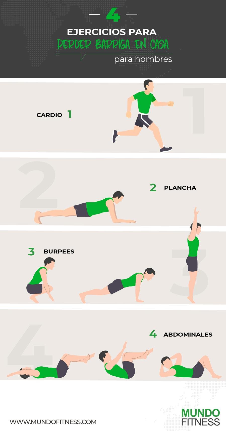 como bajar de peso rapido con ejercicios en casa