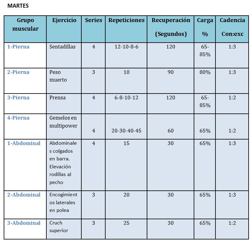 tabla martes1